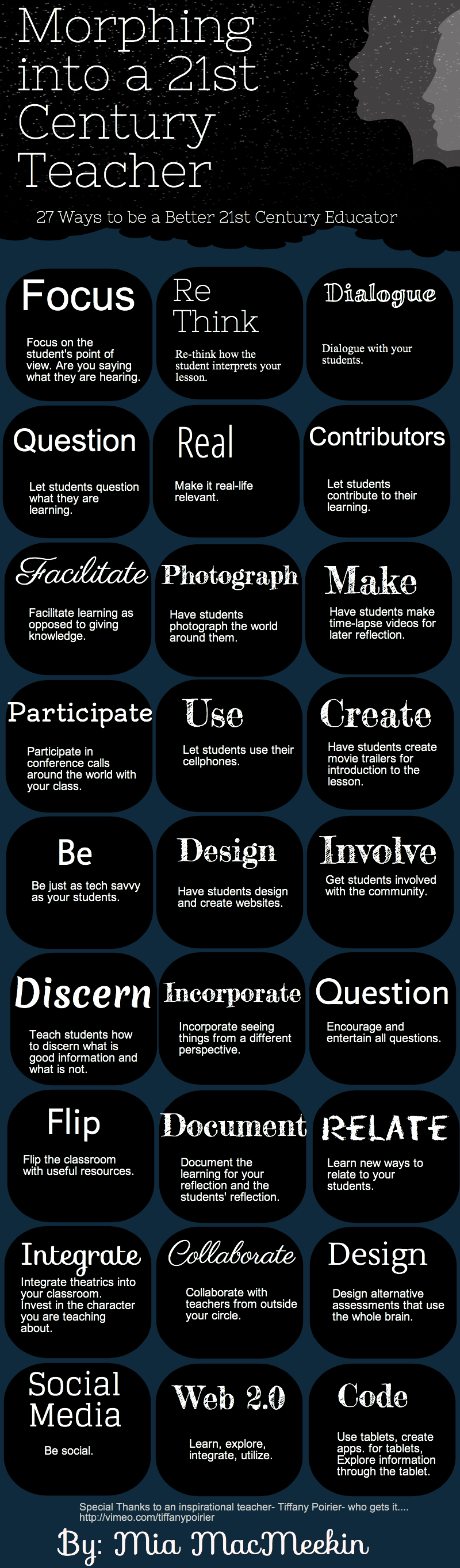 Infographic briefly explaining 27 Ways to Be a Better 21st Century Educator