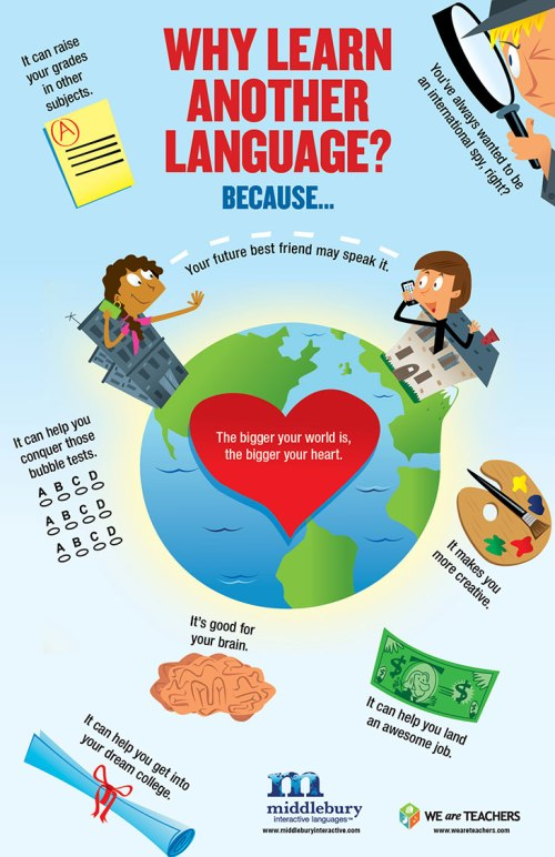 Why Learn Another Language infographic from Middlebury and WeAreTeachers